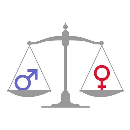 Gender equality dating